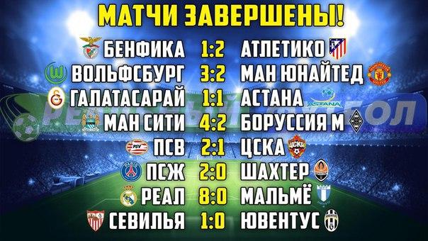Итоговые результаты сегодняшних матчей Лиги Чемпионов! (08.12.2015)