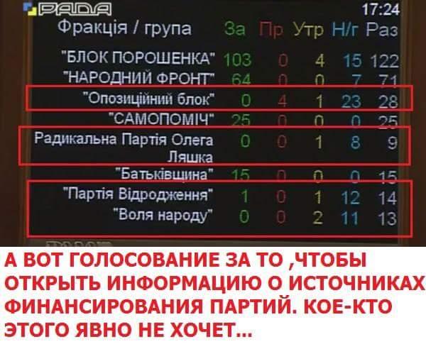 Боевики в течение дня не нарушали режим перемирия, - пресс-центр АТО - Цензор.НЕТ 6194