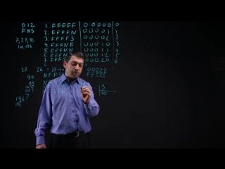 Информатика, 1.2. Работа с заданиями для школьного этапа для 7-8 классов. (часть 2)
