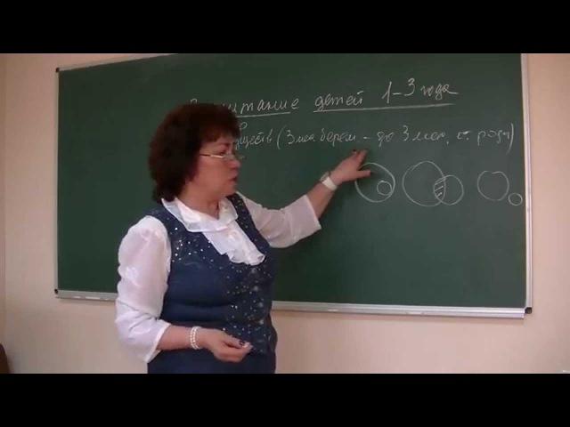 Воспитание детей 1 3 лет Психолог Наталья Кучеренко Лекция № 19