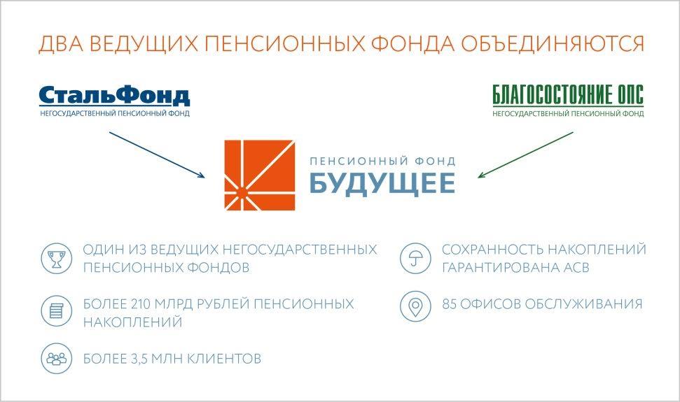 термобелье стальфонд негосударственный пенсионный фонд челябинск челябинская область начале