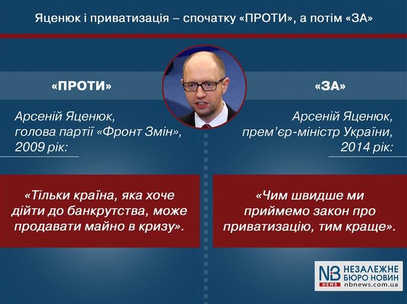 Яценюк призвал ГПУ более тщательно расследовать факты коррупции: Я готов свидетельствовать по любому вопросу - Цензор.НЕТ 1383