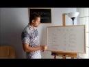 Урок 6. Цифры от 1 до 100 (количественные числительные) в испанском языке. Илья Герасимец