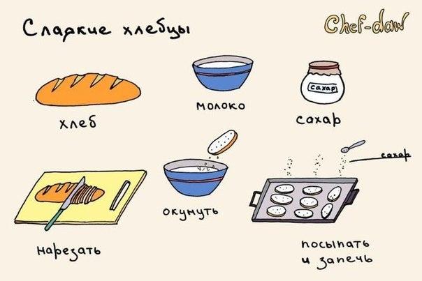 Рецепты в картинках! Сохраняем и используем! Умные хозяюшки делают жизнь вкусной! Каждый день!