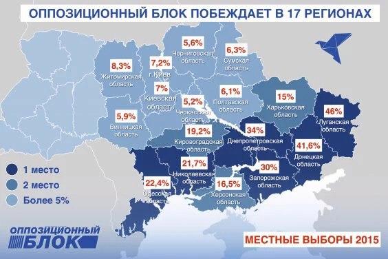 ЦИК начала публиковать первые результаты местных выборов - Цензор.НЕТ 1627