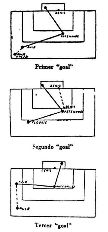 Диаграммы голов Пейтноуда