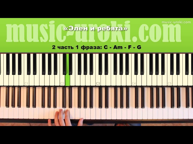 Элен и ребята (piano cover Tutorial)
