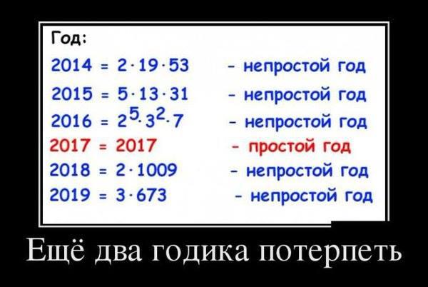 Максим Сергиеня | Минск