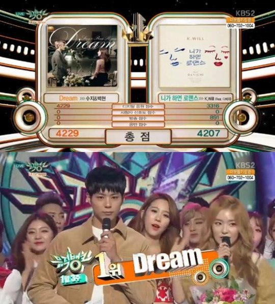 'Music Bank' Сюзи и Бэкхён занимают 1 место несмотря на отсутствие активности в эфире
