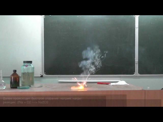 Бурное взаимодействие натрия с водой.
