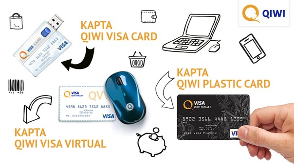 Обзор Qiwi Visa Plastic - YouTube