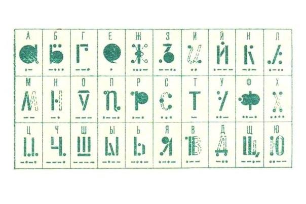 Азбука морзе, таблица кодов Морзе (Морзянка)   Самоучитель ...