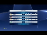 UCL Full Time Highlights 30.09.2015
