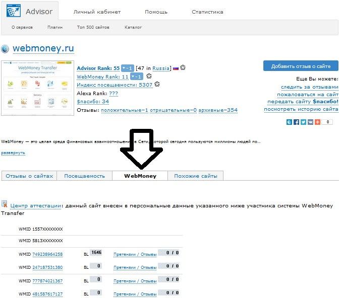 Проверить сайт на принадлежность WebMoney - п6