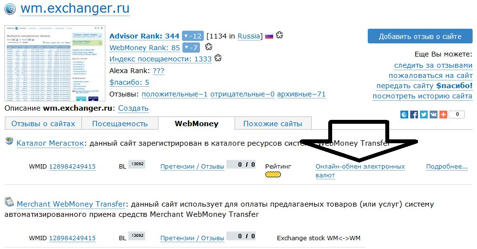 Проверить обменный пункт на принадлежность к WebMoney - п3