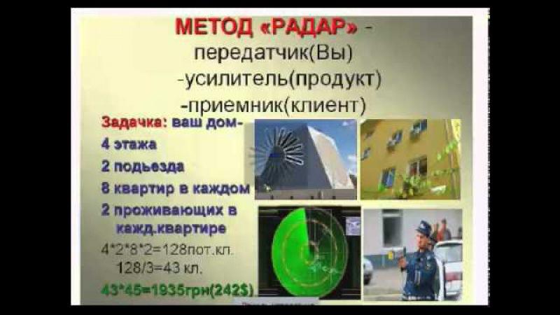МЕТОДЫ ПОИСКА КЛИЕНТОВ И ПАРТНЕРОВ ДЛЯ БИЗНЕСА.flv
