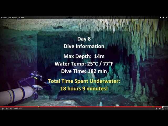 8 Days of Cave Diver Training - The Movie
