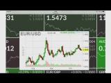 TeleTrade: Утренний обзор, 20.10.2015 - Рынки ждут новых данных