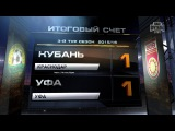 Обзор матча: Футбол. РФПЛ. 3-й тур. Кубань - Уфа 1:1