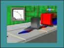 Почемучка. Информатика. 16 серия. Жёсткий диск