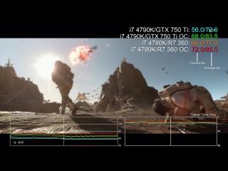 Названа самая дешевая видеокарта для игры в Star Wars: Battlefront