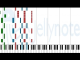 ноты Sheet Music - Price to Play - Staind