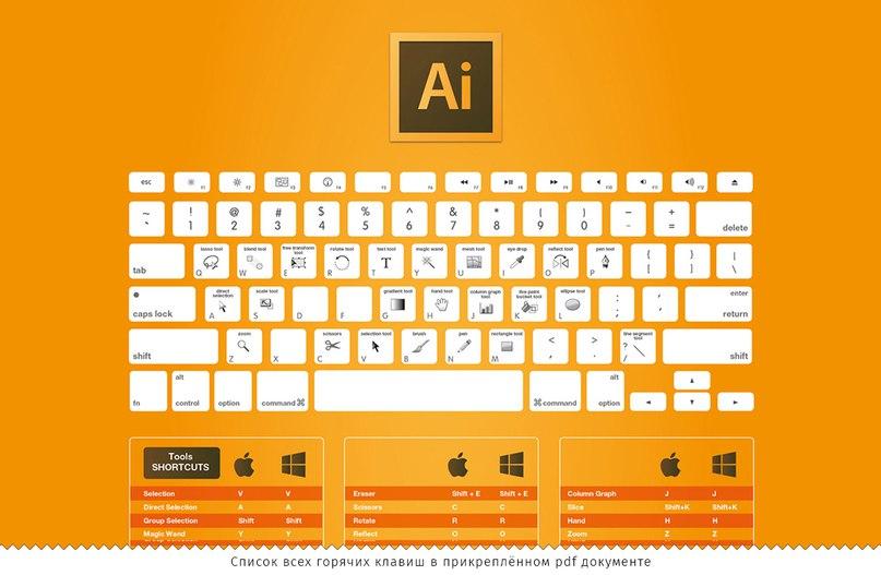 Горячие клавиши Adobe СС.pdf