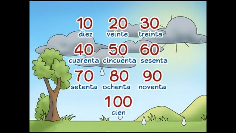 Learn to count by tens Gotas de diez en diez Calico Spanish Songs for Kids