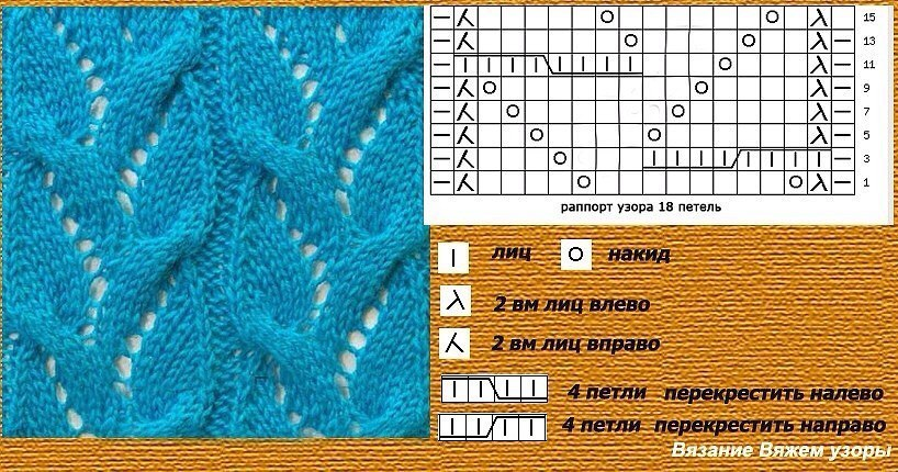 Красивый легкий узор для вязания