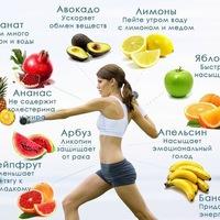 Что нужно есть когда употребляешь energy diet