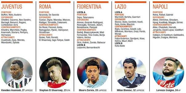 Лига чемпионов УЕФА, Ювентус, Наполи, Лига Европы УЕФА, Лацио, Рома, Фиорентина