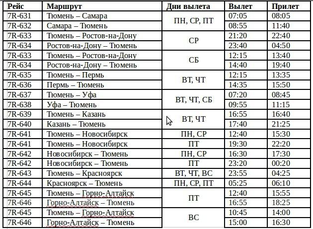 Расписание авиарейсов из Москвы в Красноярск Расписание