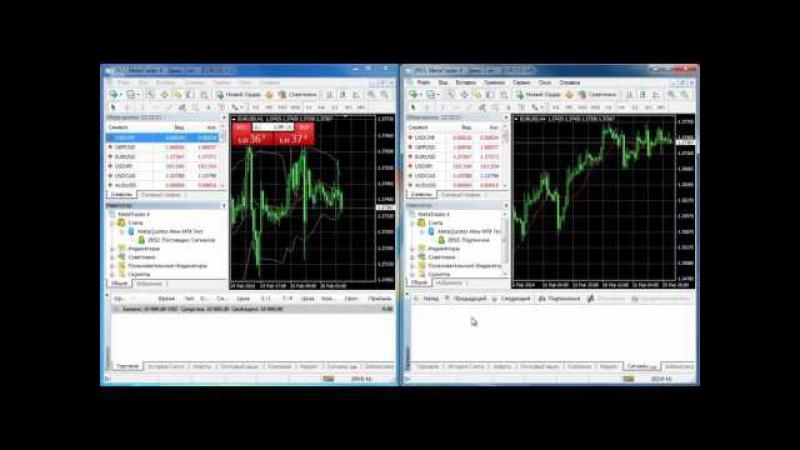 Торговые сигналы в платформе MetaTrader 4