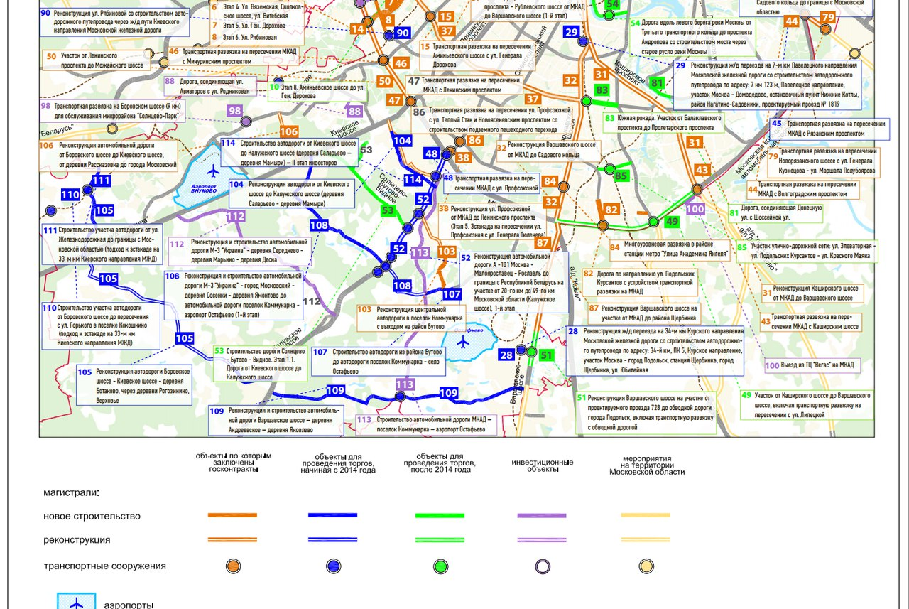 Схема дублера мкад солнцево-бутово-видное на карте
