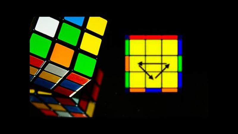 PLL Алгоритмы Треугольник сторон U perm
