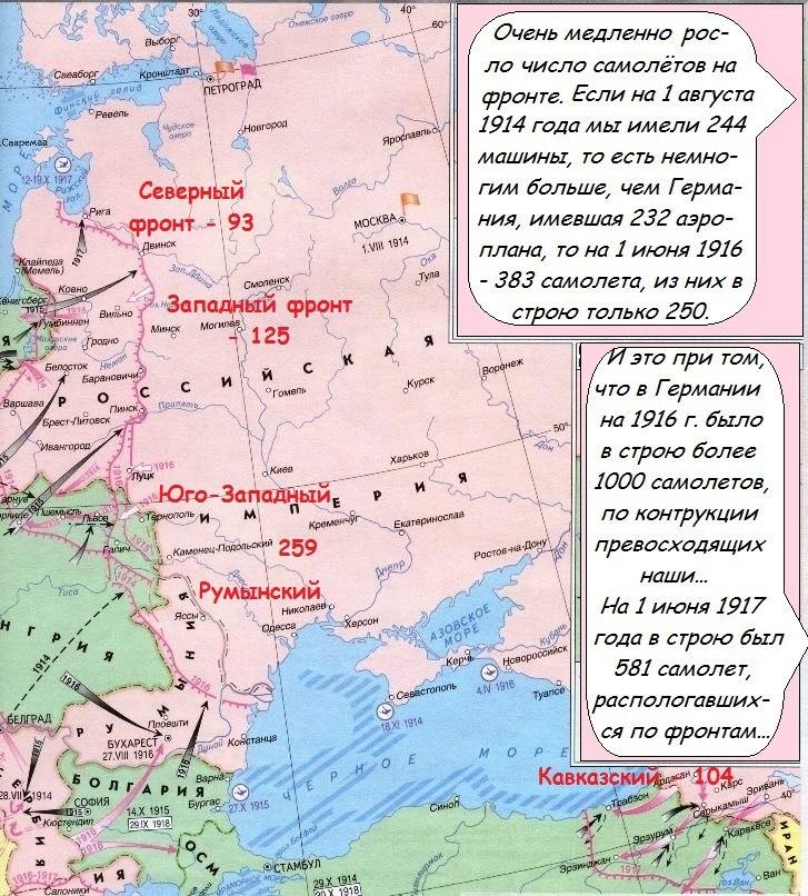Первая мировая война. N2Irr5A3tY8