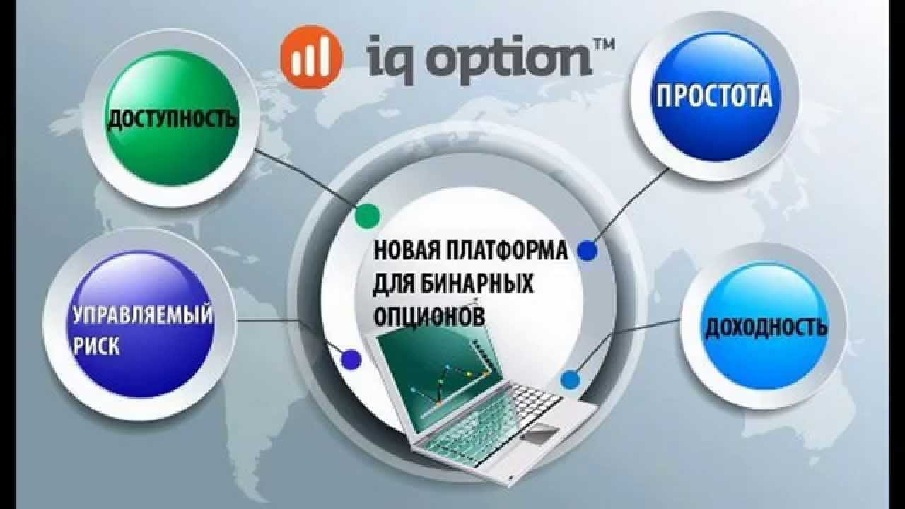 Iqoption Trade