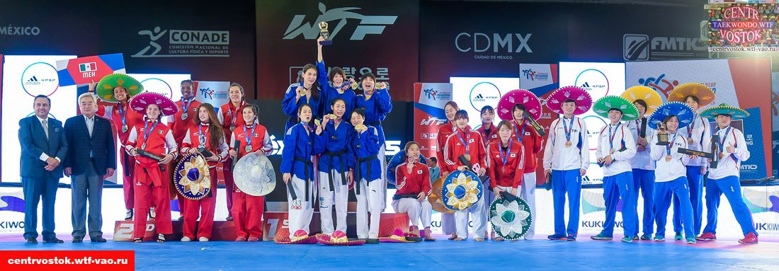 World Cup Team Championships México 2015