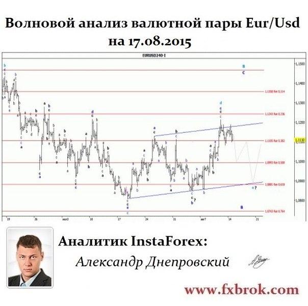 Лучший брокер Азии и СНГ- InstaForex теперь в  Днепропетровске. - Страница 21 DLqgCnOPLCM