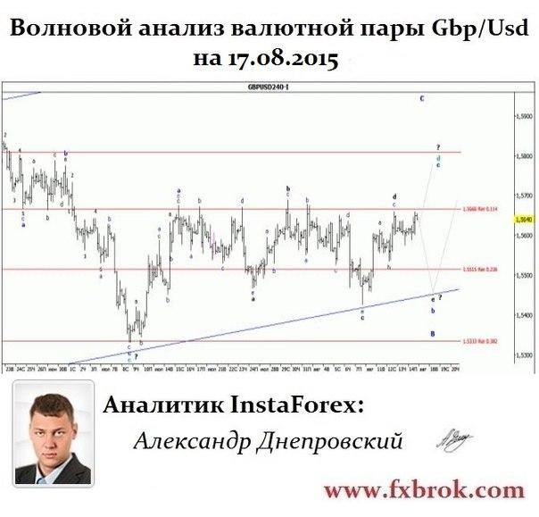 Лучший брокер Азии и СНГ- InstaForex теперь в  Днепропетровске. - Страница 21 Ahqzu0CUkzM