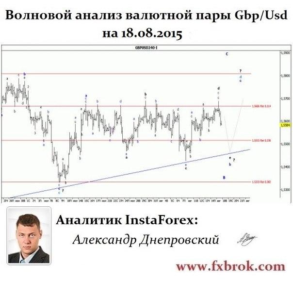 Лучший брокер Азии и СНГ- InstaForex теперь в  Днепропетровске. - Страница 21 ZqBQ60ueS5A