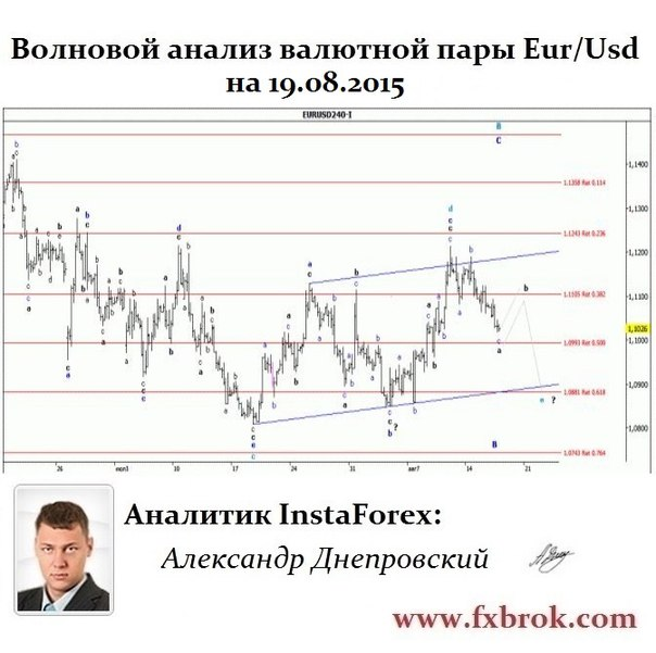 Лучший брокер Азии и СНГ- InstaForex теперь в  Днепропетровске. - Страница 21 A8zcLXo0q1k