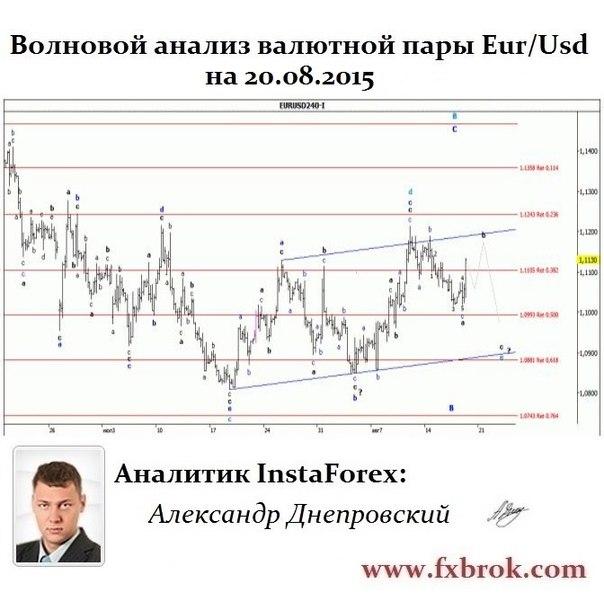 Лучший брокер Азии и СНГ- InstaForex теперь в  Днепропетровске. - Страница 21 DCkDw84pevw