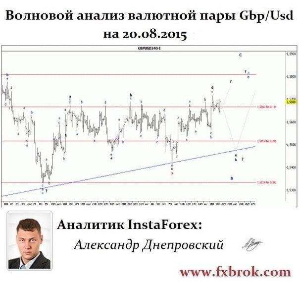 Лучший брокер Азии и СНГ- InstaForex теперь в  Днепропетровске. - Страница 21 LgVrB1wz8qc