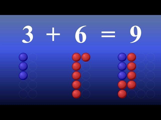Сумма чисел от 0 до 10 Обучающий клип считалочка