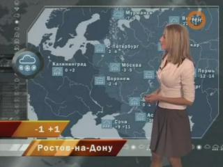 Анонсы, реклама, прогноз погоды, межпрограммное пространство (РЕН-ТВ, 18.01.2009)