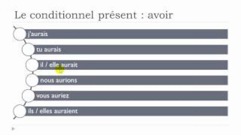 Learn French - Unit 7 - Lesson J - Le conditionnel présent AVOIR