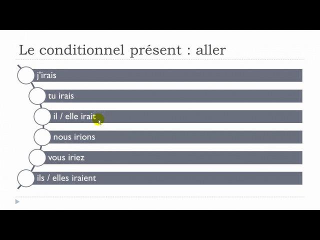 Learn French - Unit 7 - Lesson K - Le conditionnel présent ALLER