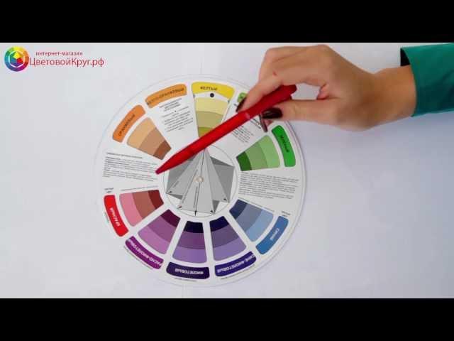 Цветовой круг - подробная инструкция по использованию » Freewka.com - Смотреть онлайн в хорощем качестве