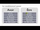 Learn French Unit 7 Lesson P Le conditionnel passé
